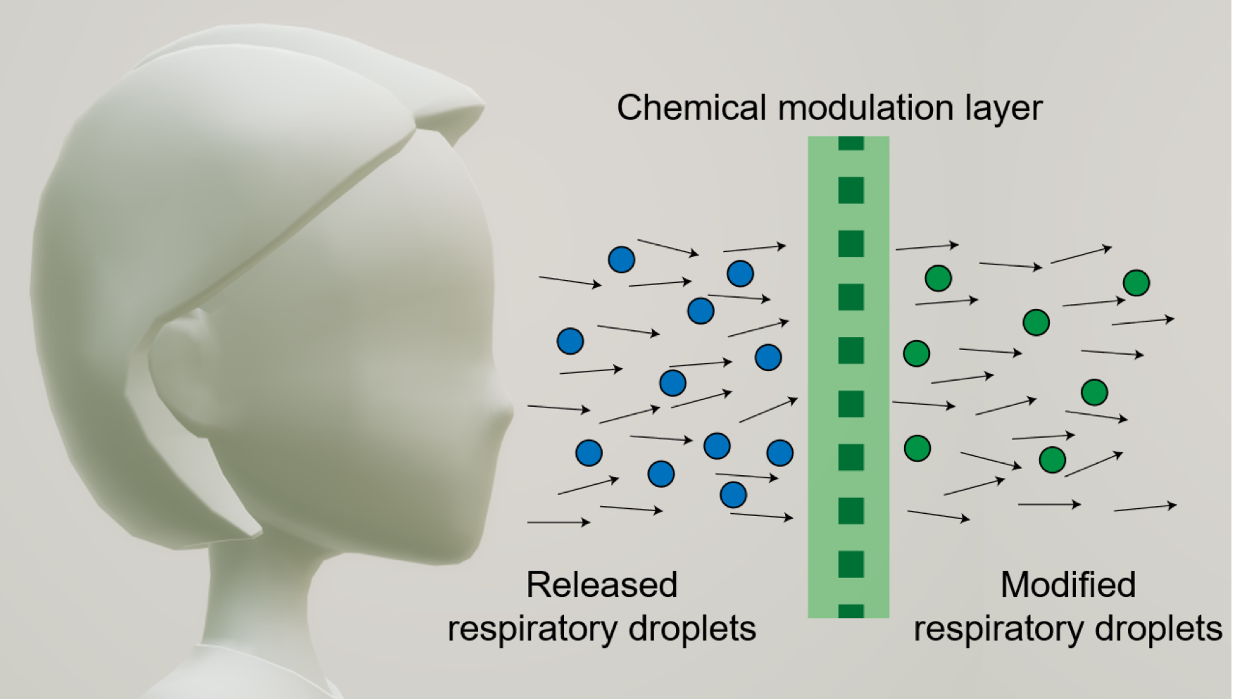 Diagram of how the Northwestern mask insert reduces COVID spread